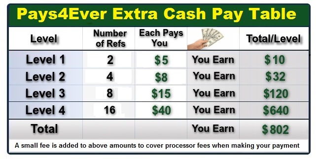 http://www.pays4ever.com/images/fastcash.jpg